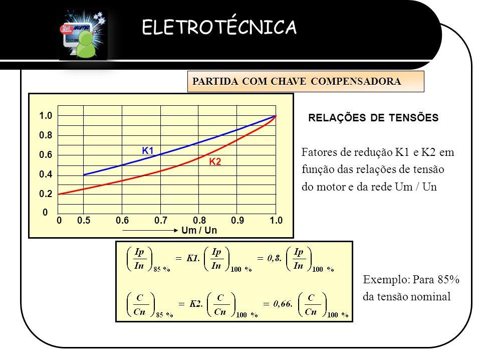 ELETROTÉCNICA Professor Etevaldo Costa RELAÇÕES DE TENSÕES Fatores de redução K1 e K2 em função das relações de tensão do motor e da rede Um / Un K1 K