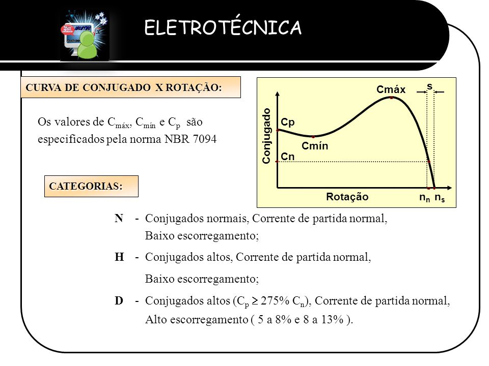 ELETROTÉCNICA Professor Etevaldo Costa CURVA DE CONJUGADO X ROTAÇÃO: N - Conjugados normais, Corrente de partida normal, Baixo escorregamento; H - Con