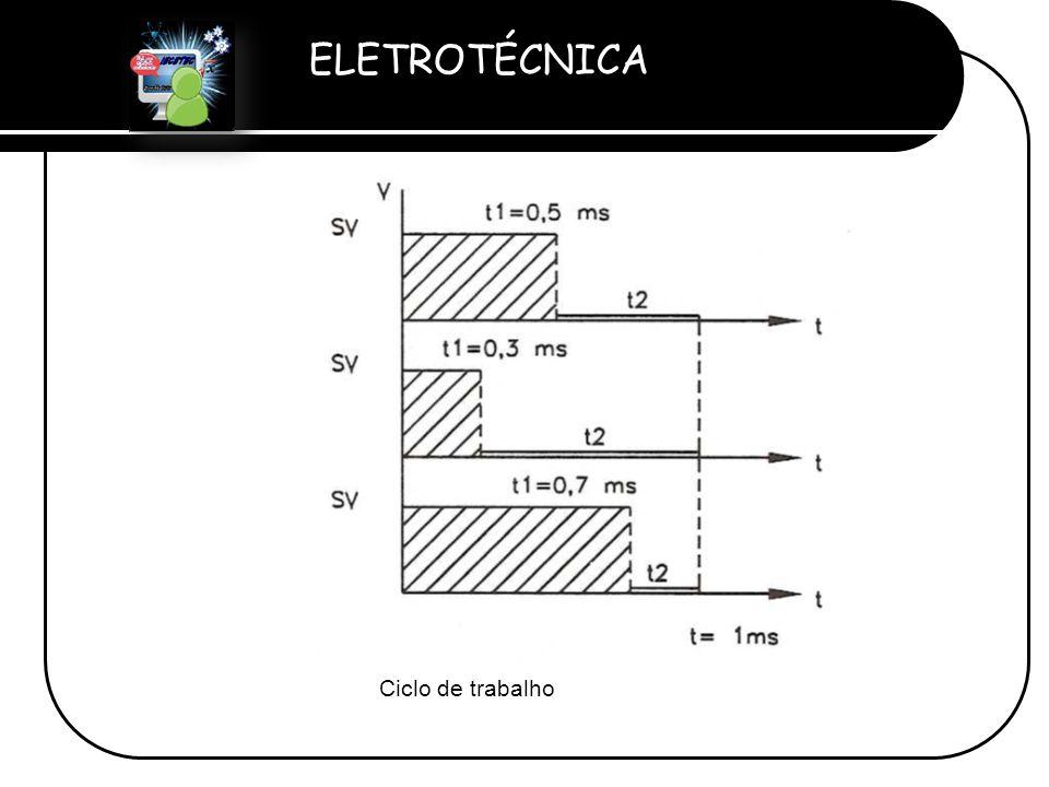ELETROTÉCNICA Professor Etevaldo Costa Ciclo de trabalho