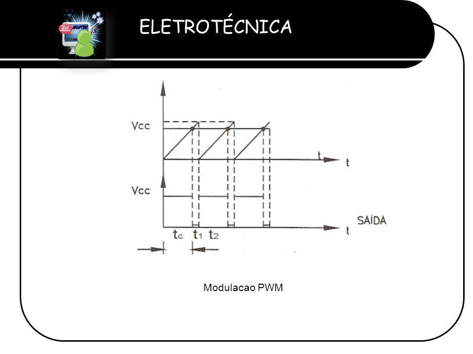 ELETROTÉCNICA Professor Etevaldo Costa Modulacao PWM