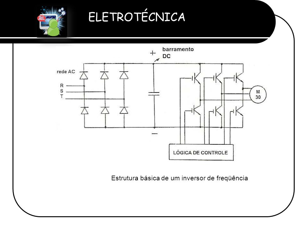 ELETROTÉCNICA Professor Etevaldo Costa Estrutura básica de um inversor de freqüência