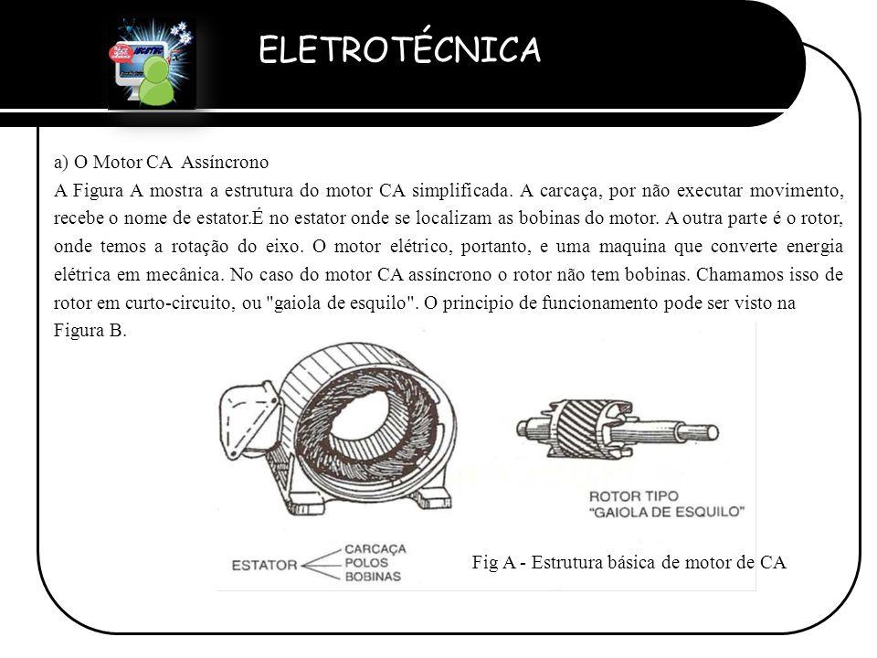 ELETROTÉCNICA Professor Etevaldo Costa a) O Motor CA Assíncrono A Figura A mostra a estrutura do motor CA simplificada. A carcaça, por não executar mo