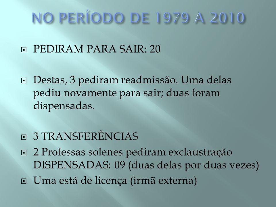  De 1979 a 1989 – Entraram 10 jovens, permaneceram duas;  De 1990 a 2000 – Entraram 15 jovens, permaneceram duas;.De 2001 a 2010 – Entraram 14 jovens,(3 readmissões) permanecem 3; RESUMINDO: Das 39 que entraram neste período 8 permanecem (duas em outro mosteiro)