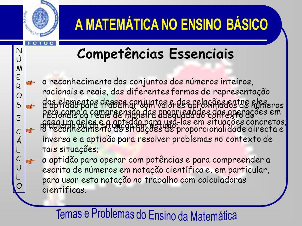 Competências Essenciais GEOMETRIAGEOMETRIA a aptidão para visualizar e descrever propriedades e relações geométricas, através da análise e comparação