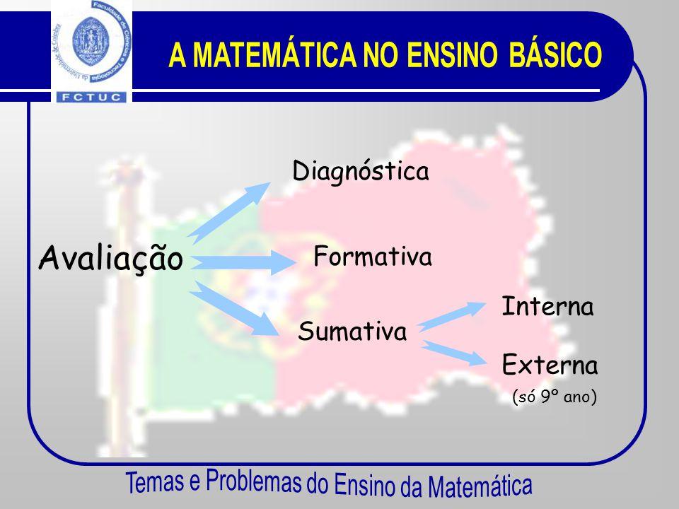 Experiências de aprendizagem Utilização das tecnologias na aprendizagem da Matemática. Utilização de materiais manipuláveis. Jogos. Reconhecimento da