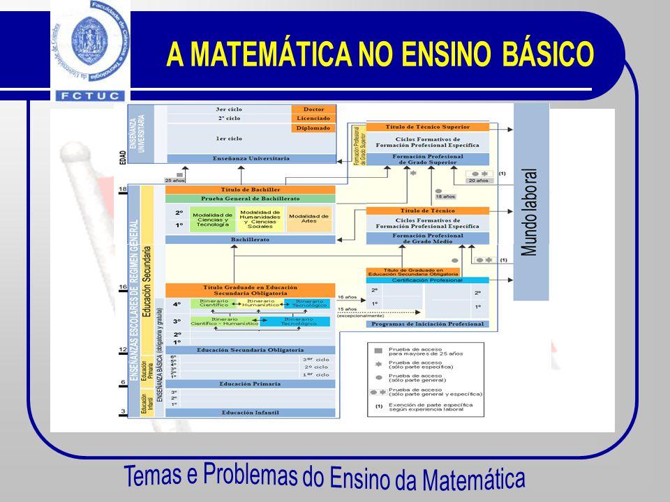 Organização do Sistema Escolar Espanha