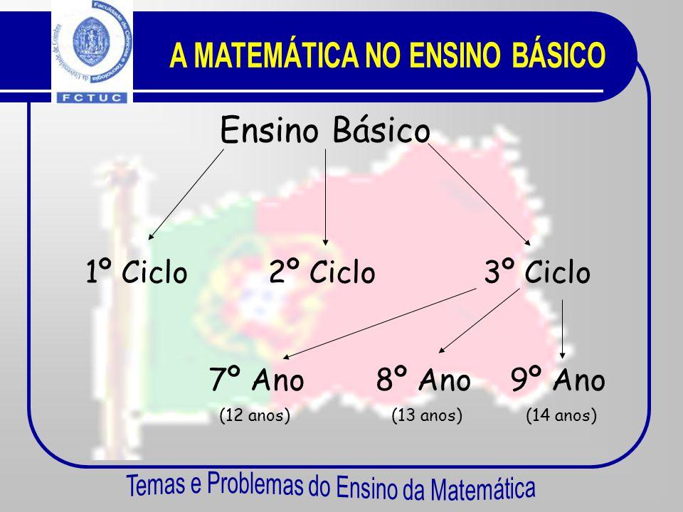 Organização do Sistema Escolar Portugal