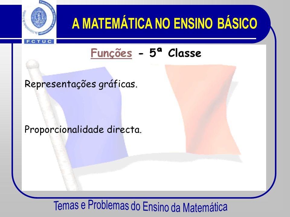 Números e Cálculo Números e Cálculo - 3ª Classe Número inteiros e números racionais Cálculo (simples) usando radicais. Expressões literais; casos notá