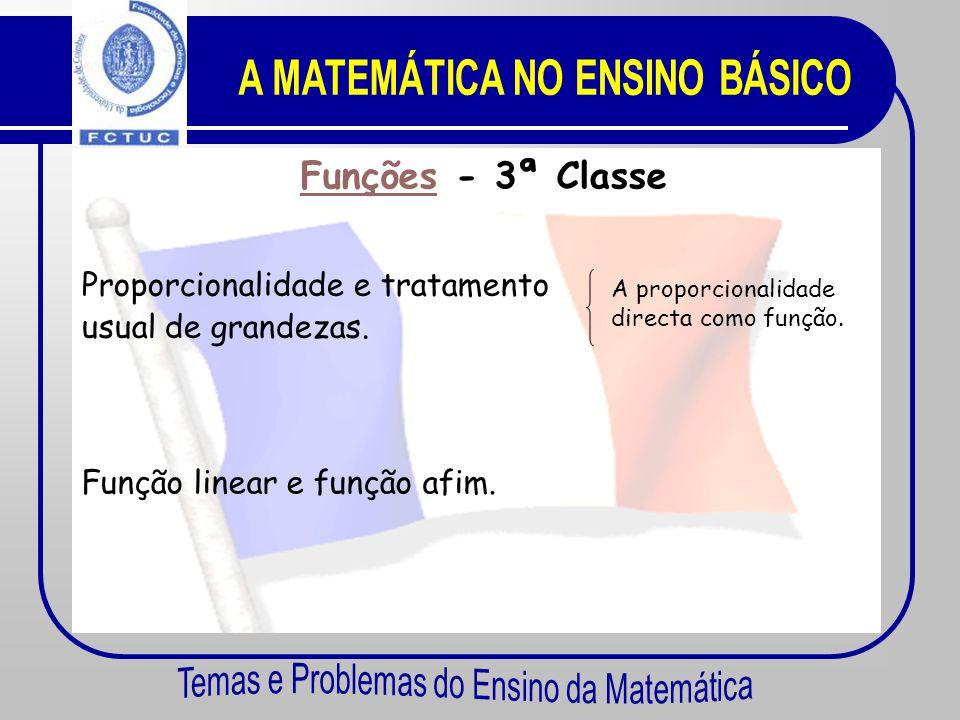 Proporcionalidade directa: representação gráfica. FunçõesFunções - 4ª Classe Aplicações de proporcionalidade directa.
