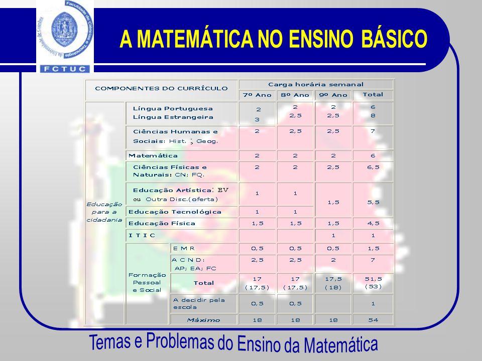 Calendário da Reorganização Curricular (A carga horária semanal passa de 4 х 50 min. para 2 х 90 min..) Ano de EscolaridadeAno lectivo 1º ao 6º ano200