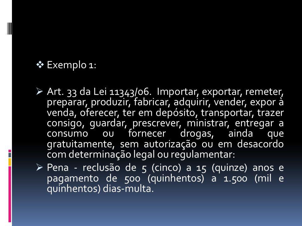  Exemplo 2:  Art.