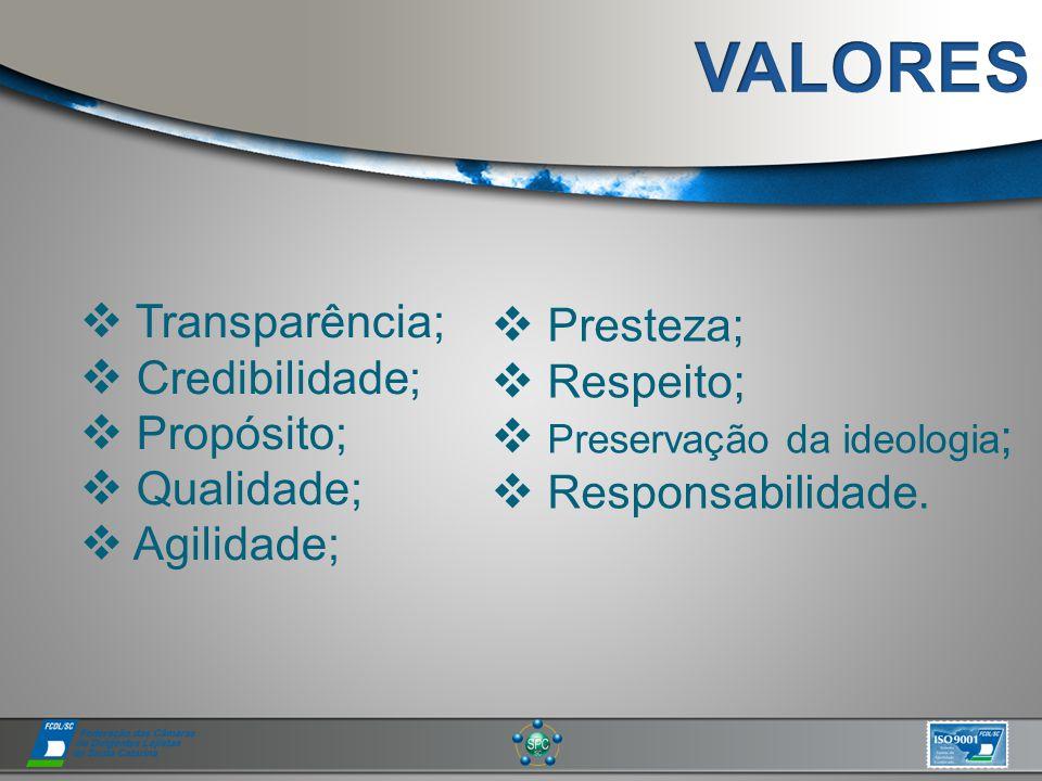  Transparência;  Credibilidade;  Propósito;  Qualidade;  Agilidade;  Presteza;  Respeito;  Preservação da ideologia ;  Responsabilidade.