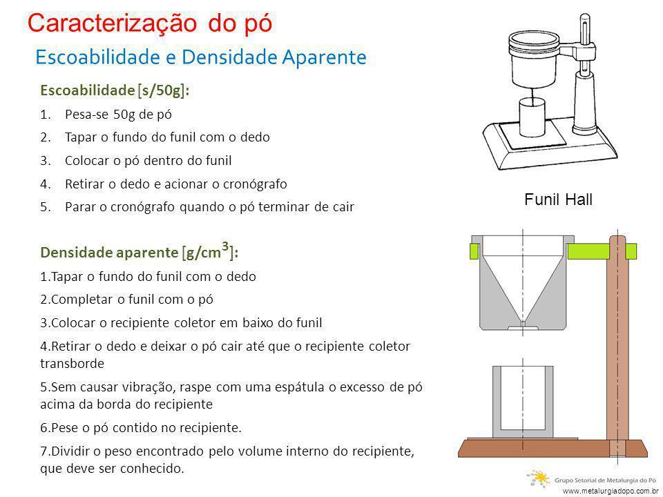 Caracterização do pó Escoabilidade e Densidade Aparente Escoabilidade [ s/50g ] : 1.Pesa-se 50g de pó 2.Tapar o fundo do funil com o dedo 3.Colocar o