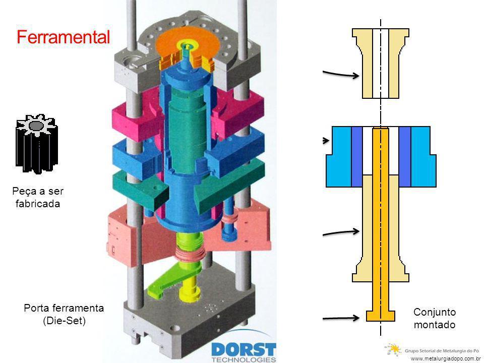 Conjunto montado Peça a ser fabricada Matriz Punção Inferior Punção Superior Macho Porta ferramenta (Die-Set) Ferramental www.metalurgiadopo.com.br