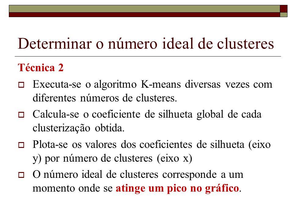 Determinar o número ideal de clusteres Técnica 2  Executa-se o algoritmo K-means diversas vezes com diferentes números de clusteres.  Calcula-se o c