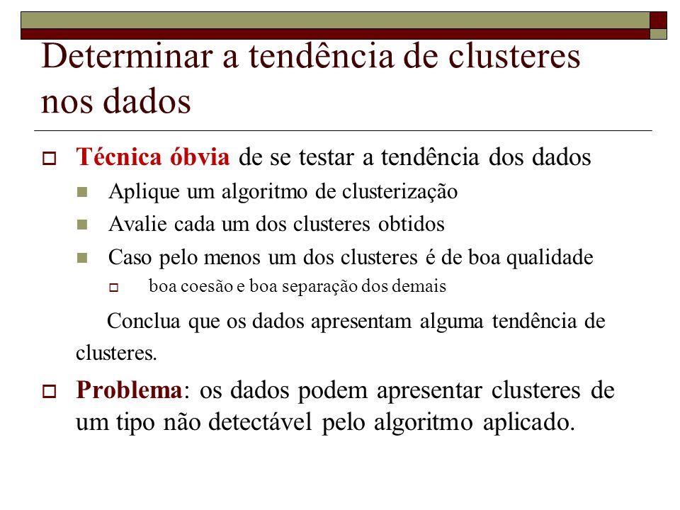 Determinar a tendência de clusteres nos dados  Técnica óbvia de se testar a tendência dos dados  Aplique um algoritmo de clusterização  Avalie cada