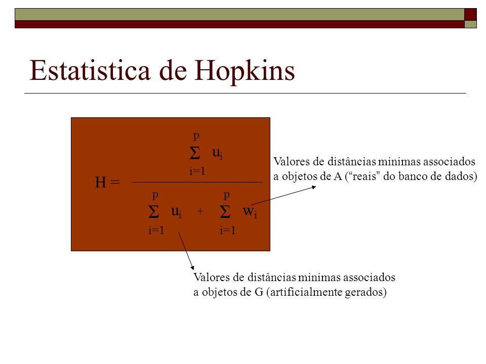 Estatistica de Hopkins Σ i=1 p uiui Σ i=1 p uiui Σ i=1 p wiwi + H = Valores de distâncias minimas associados a objetos de G (artificialmente gerados)