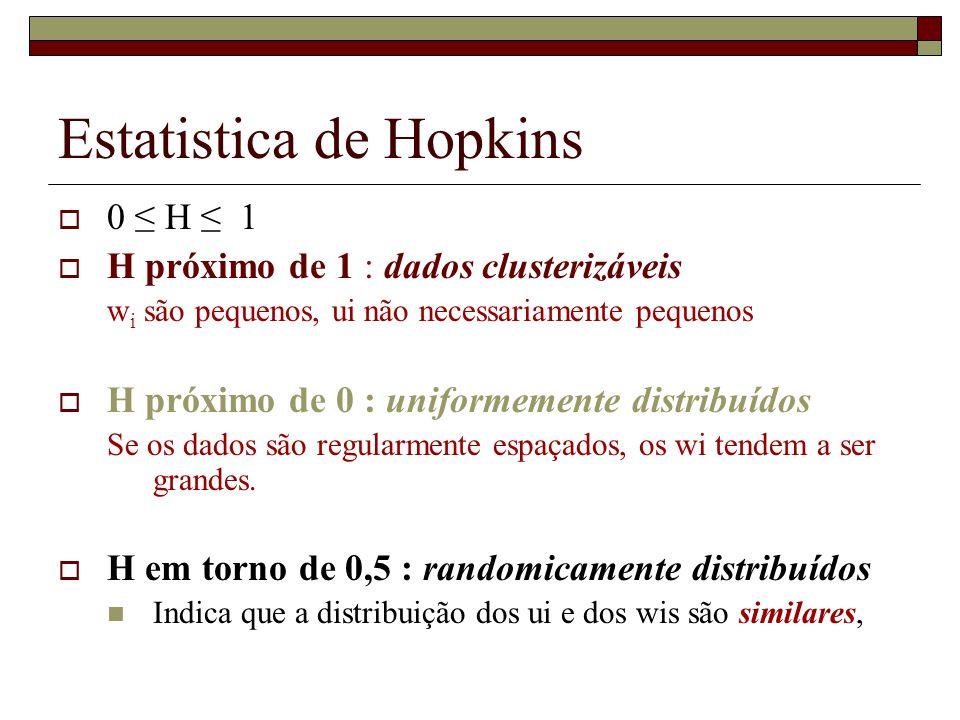 Estatistica de Hopkins  0 ≤ H ≤ 1  H próximo de 1 : dados clusterizáveis w i são pequenos, ui não necessariamente pequenos  H próximo de 0 : unifor