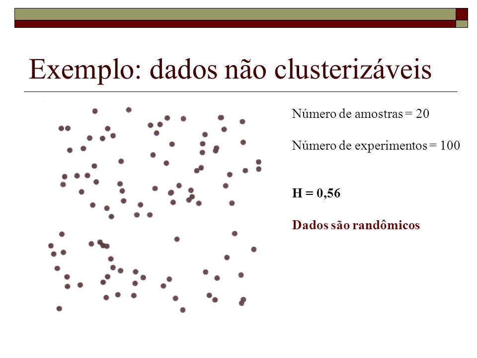 Exemplo: dados não clusterizáveis Número de amostras = 20 Número de experimentos = 100 H = 0,56 Dados são randômicos