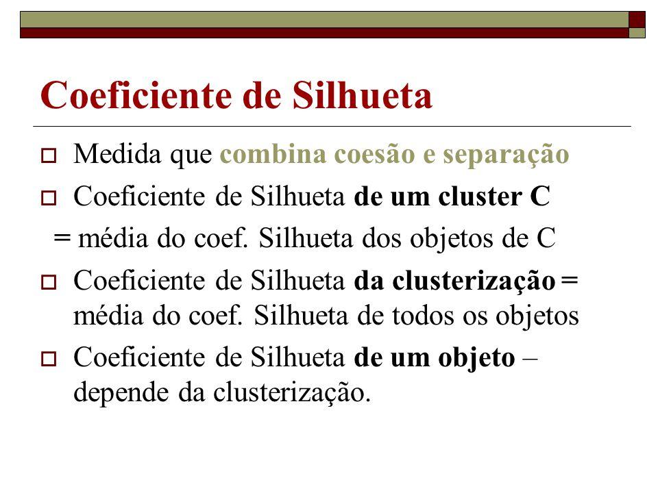Coeficiente de Silhueta  Medida que combina coesão e separação  Coeficiente de Silhueta de um cluster C = média do coef. Silhueta dos objetos de C 