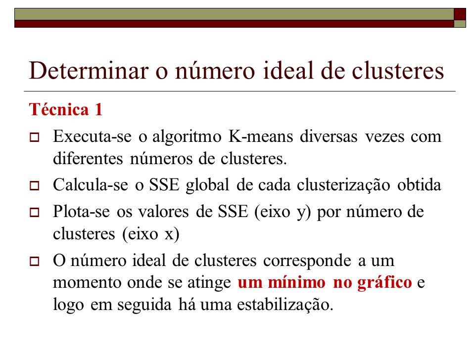Determinar o número ideal de clusteres Técnica 1  Executa-se o algoritmo K-means diversas vezes com diferentes números de clusteres.  Calcula-se o S