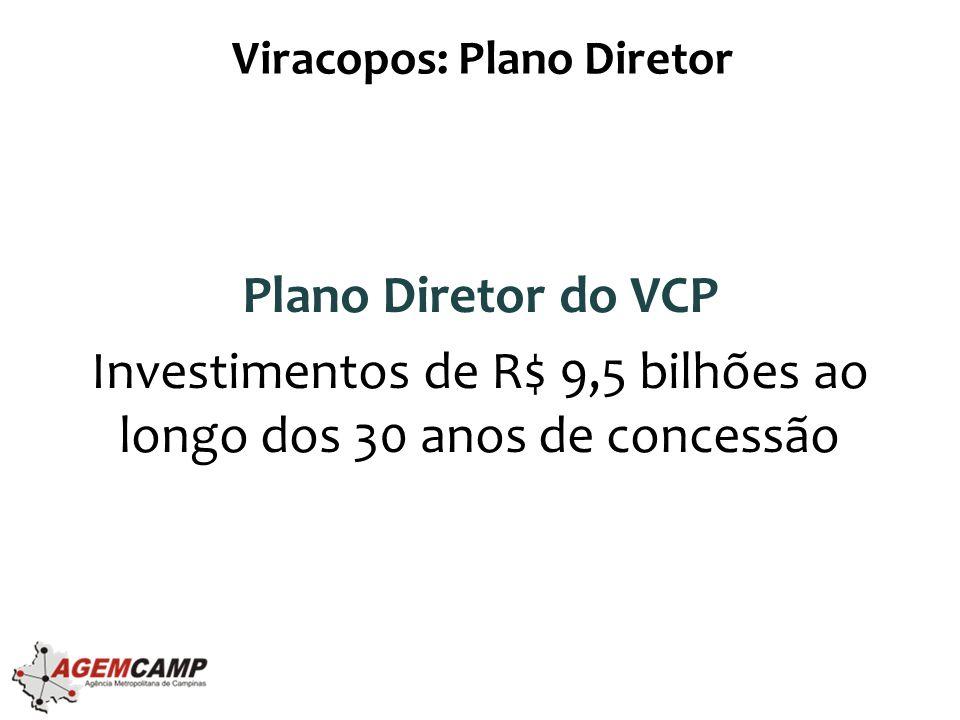 Viracopos: Plano Diretor Plano Diretor do VCP Investimentos de R$ 9,5 bilhões ao longo dos 30 anos de concessão