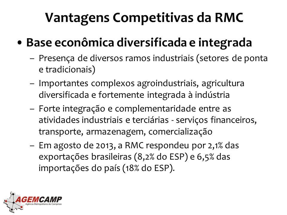 Vantagens Competitivas da RMC Investimentos anunciados no Estado de São Paulo 2012 (SEADE)