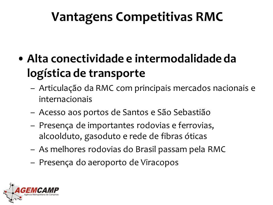 Vantagens Competitivas da RMC •Projetos de infraestrutura programados ou previstos com potencial de impacto significativo na RMC: –Expansão de Viracopos (apres.