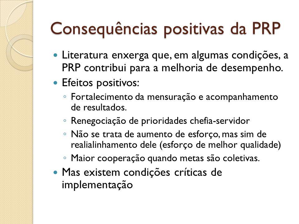 Consequências positivas da PRP  Literatura enxerga que, em algumas condições, a PRP contribui para a melhoria de desempenho.