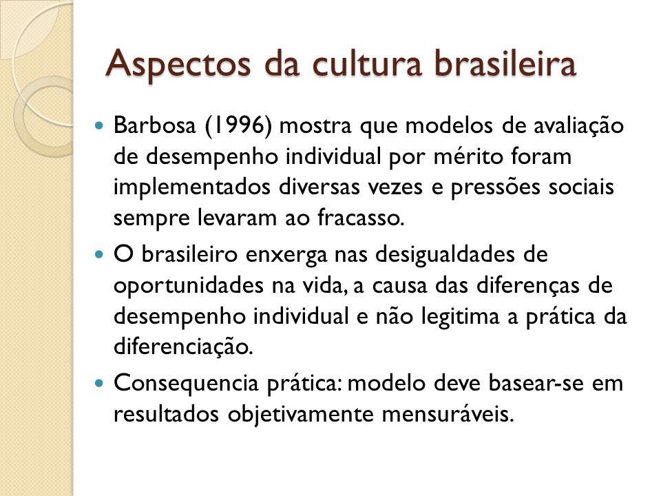 Aspectos da cultura brasileira  Barbosa (1996) mostra que modelos de avaliação de desempenho individual por mérito foram implementados diversas vezes e pressões sociais sempre levaram ao fracasso.