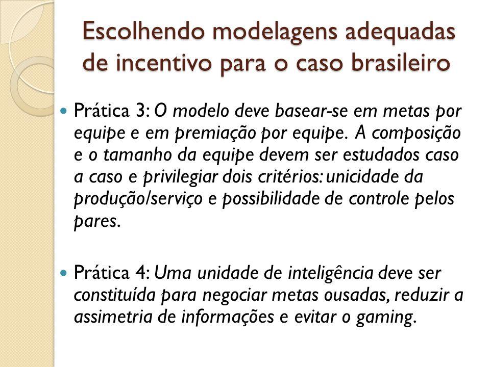 Escolhendo modelagens adequadas de incentivo para o caso brasileiro  Prática 3: O modelo deve basear-se em metas por equipe e em premiação por equipe.