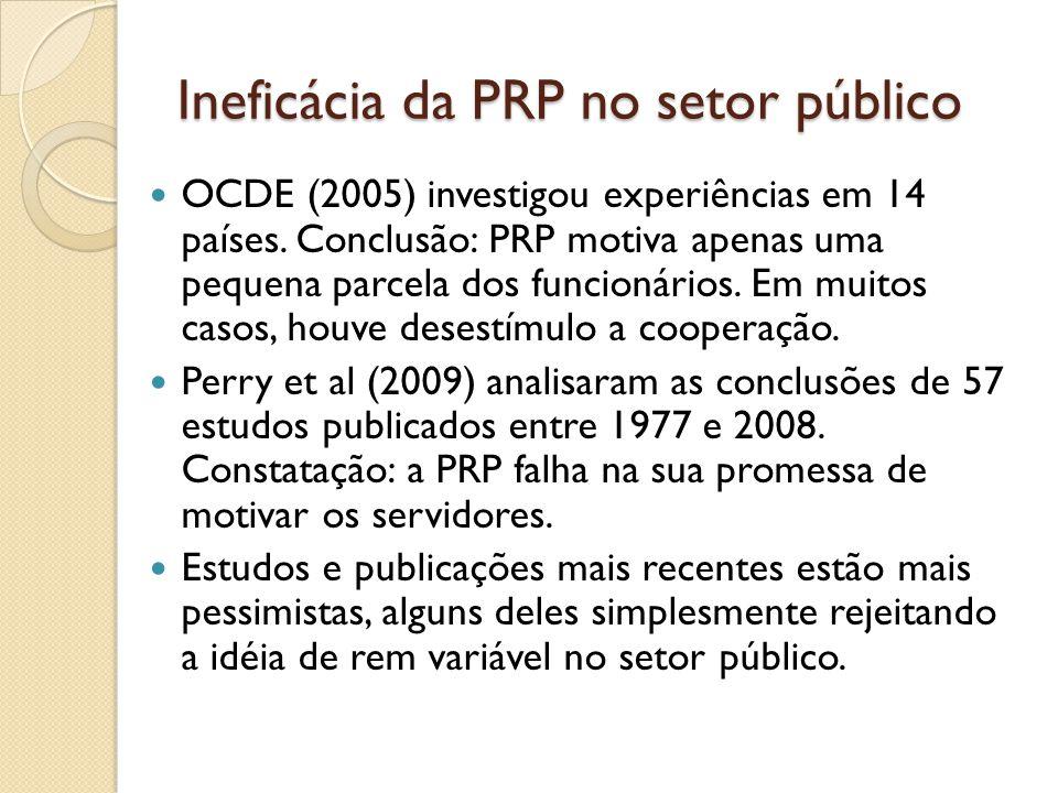 Ineficácia da PRP no setor público  OCDE (2005) investigou experiências em 14 países.