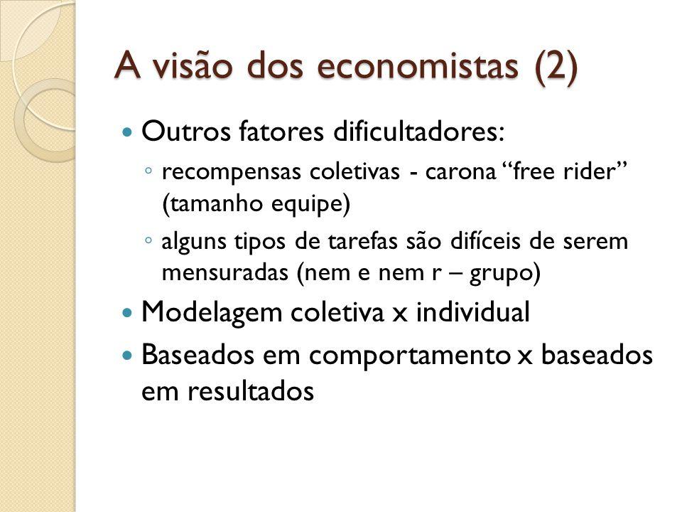 A visão dos economistas (2)  Outros fatores dificultadores: ◦ recompensas coletivas - carona free rider (tamanho equipe) ◦ alguns tipos de tarefas são difíceis de serem mensuradas (nem e nem r – grupo)  Modelagem coletiva x individual  Baseados em comportamento x baseados em resultados