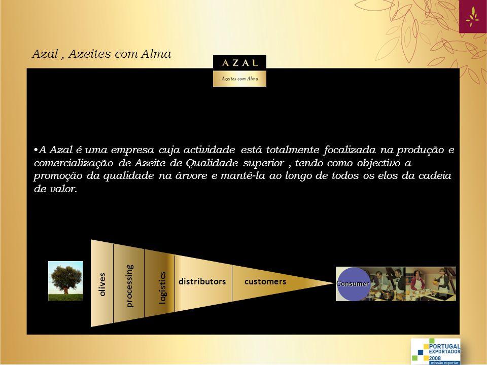 Azal, Azeites com Alma Business Model • Trabalhando de perto com os Olivicultores, providenciando serviços e promovendo melhorias contínuas a nível qualitativo e quantitativo nos olivais da Região.