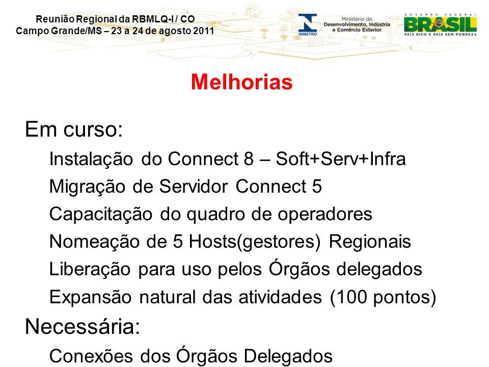 Reunião Regional da RBMLQ-I / CO Campo Grande/MS – 23 a 24 de agosto 2011 Melhorias Em curso: Instalação do Connect 8 – Soft+Serv+Infra Migração de Servidor Connect 5 Capacitação do quadro de operadores Nomeação de 5 Hosts(gestores) Regionais Liberação para uso pelos Órgãos delegados Expansão natural das atividades (100 pontos) Necessária: Conexões dos Órgãos Delegados