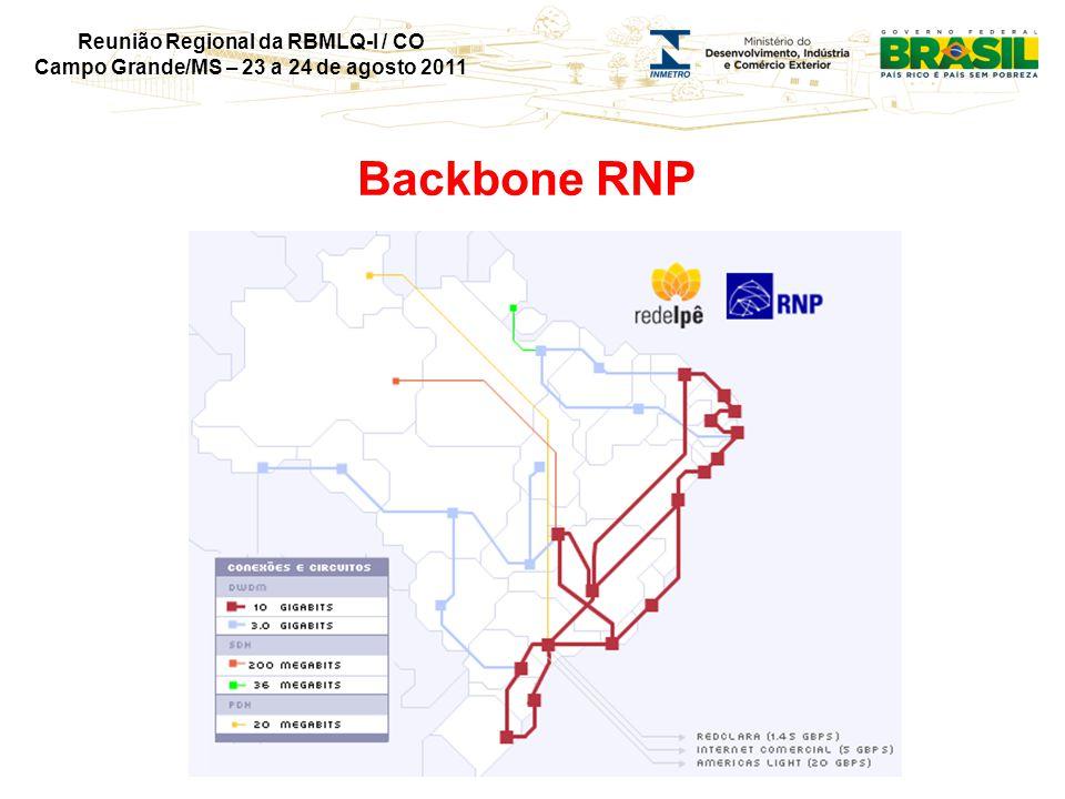 Reunião Regional da RBMLQ-I / CO Campo Grande/MS – 23 a 24 de agosto 2011 Solução de videoconferência