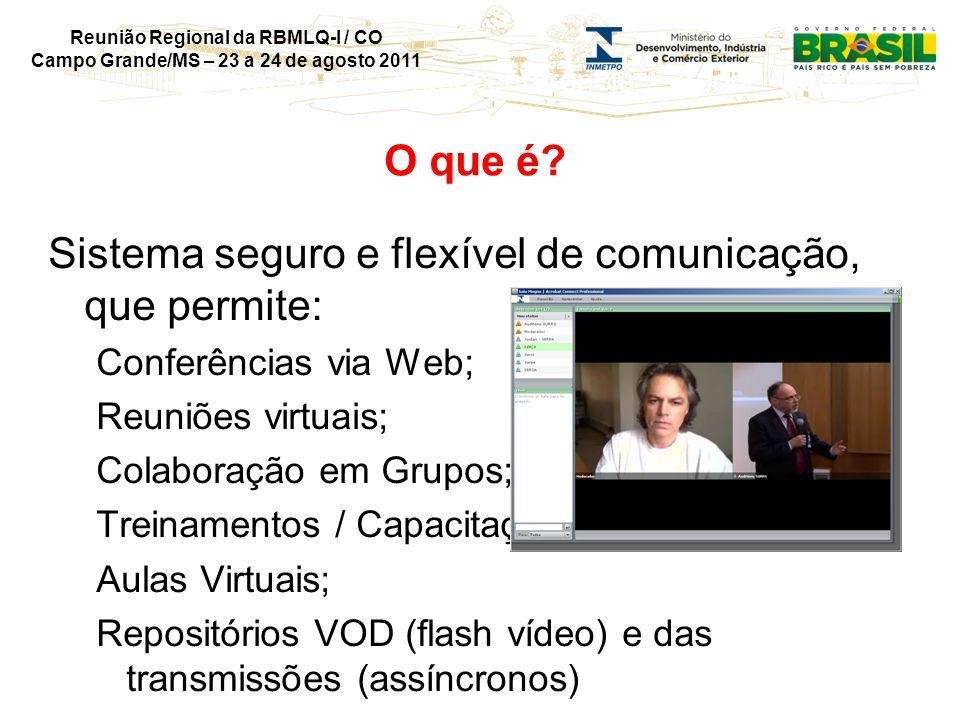Reunião Regional da RBMLQ-I / CO Campo Grande/MS – 23 a 24 de agosto 2011 Características / recursos Roda no navegador de Internet (em Linux, Windows, Mac Os...) Operação simples e intuitiva; Integra vídeo/áudio em tempo real (pode ser gravado, editado e disponibilizado para consulta posterior).