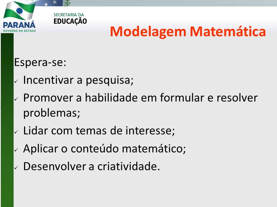 Modelagem Matemática Espera-se:  Incentivar a pesquisa;  Promover a habilidade em formular e resolver problemas;  Lidar com temas de interesse;  Aplicar o conteúdo matemático;  Desenvolver a criatividade.