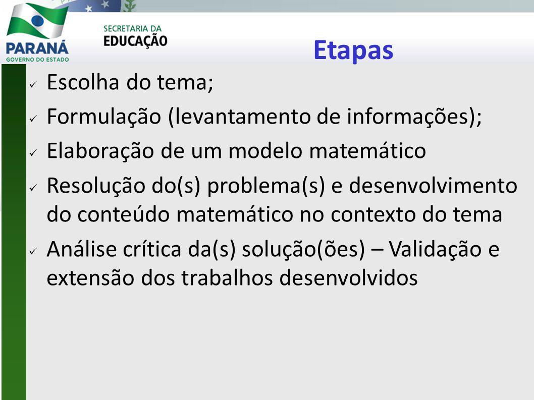 Etapas  Escolha do tema;  Formulação (levantamento de informações);  Elaboração de um modelo matemático  Resolução do(s) problema(s) e desenvolvimento do conteúdo matemático no contexto do tema  Análise crítica da(s) solução(ões) – Validação e extensão dos trabalhos desenvolvidos