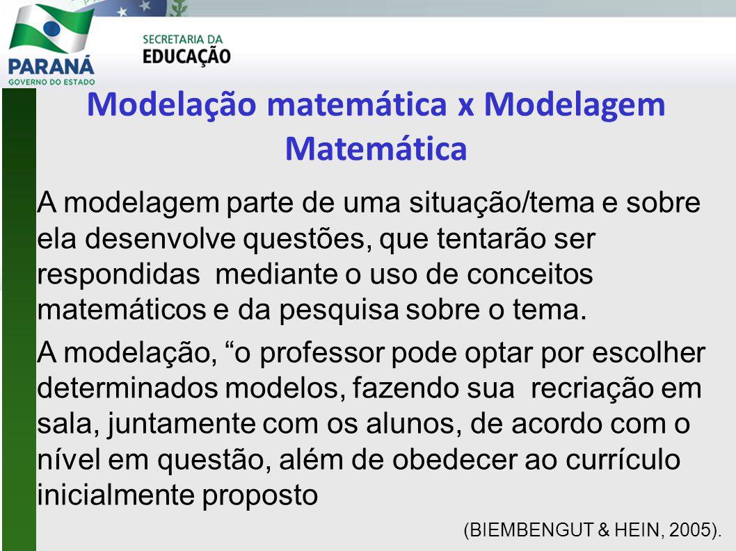 Modelação matemática x Modelagem Matemática A modelagem parte de uma situação/tema e sobre ela desenvolve questões, que tentarão ser respondidas mediante o uso de conceitos matemáticos e da pesquisa sobre o tema.