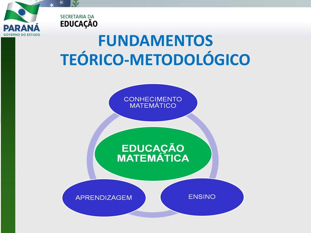  Investiga as relações entre ensino, aprendizagem e conhecimento matemático, fundamentado numa ação crítica que concebe a Matemática como atividade humana em construção.