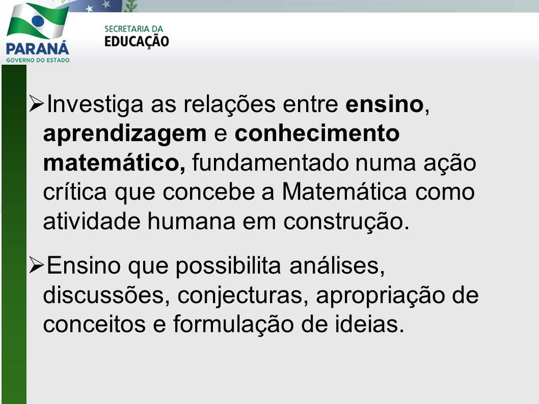 O modelo matemático pode ser resolvido através do levantamento de dados da situação, experimentações, formulação e resolução de equações.
