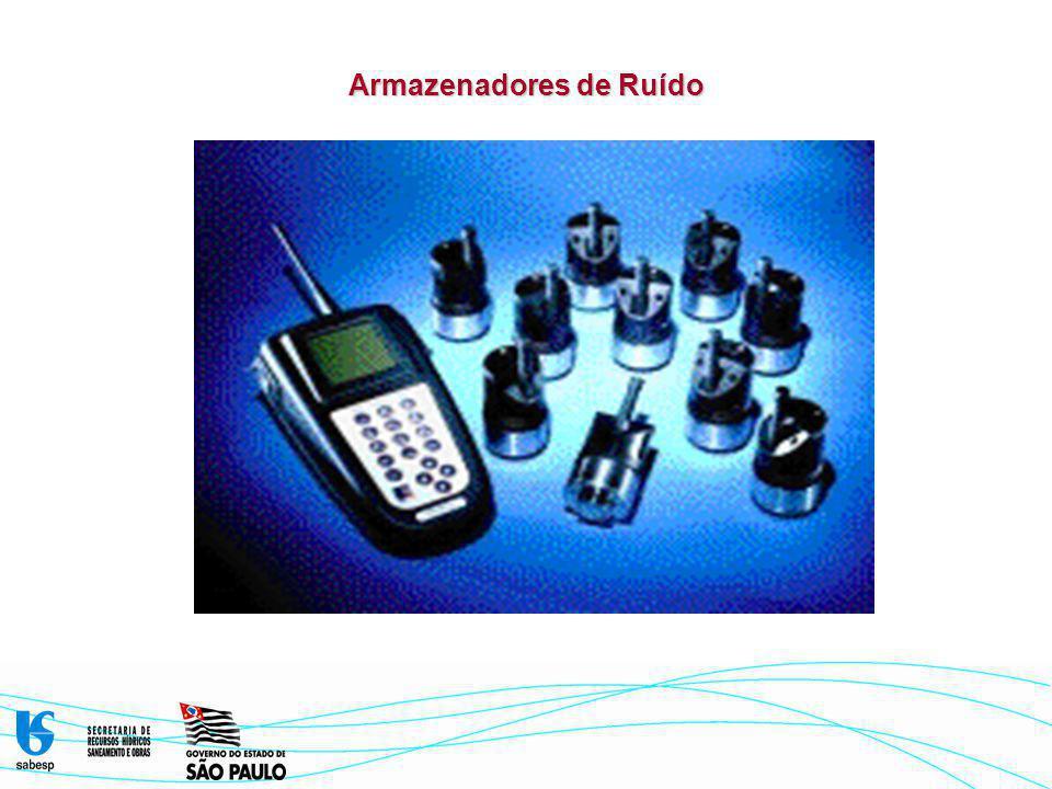 Novas Ações  Utilização de armazenadores de ruídos (aumenta produtividade e eficiência)  Certificação de Profissionais pela ABENDE (Assoc. Brasileir