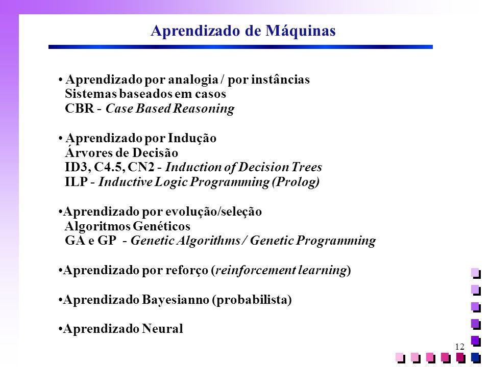 12 Aprendizado de Máquinas • Aprendizado por analogia / por instâncias Sistemas baseados em casos CBR - Case Based Reasoning • Aprendizado por Indução