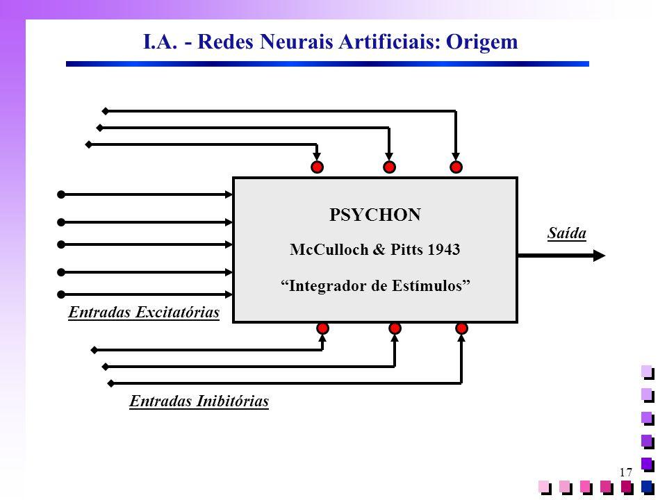 """17 PSYCHON McCulloch & Pitts 1943 """"Integrador de Estímulos"""" I.A. - Redes Neurais Artificiais: Origem Saída Entradas Inibitórias Entradas Excitatórias"""
