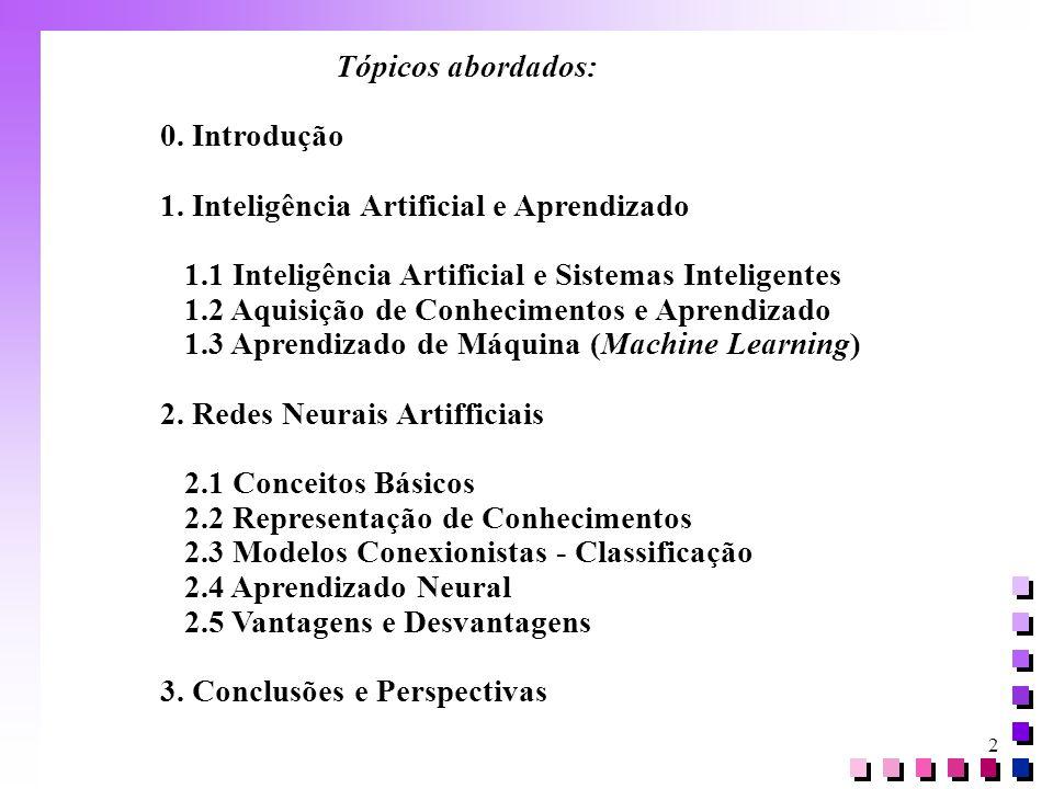 2 Tópicos abordados: 0. Introdução 1. Inteligência Artificial e Aprendizado 1.1 Inteligência Artificial e Sistemas Inteligentes 1.2 Aquisição de Conhe