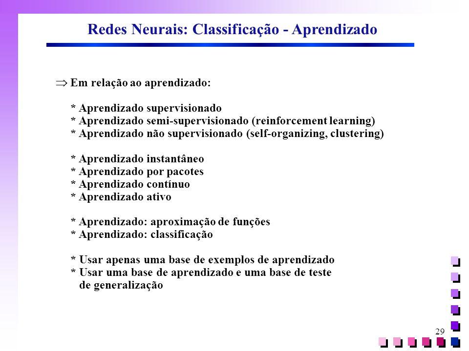 29 Redes Neurais: Classificação - Aprendizado  Em relação ao aprendizado: * Aprendizado supervisionado * Aprendizado semi-supervisionado (reinforceme