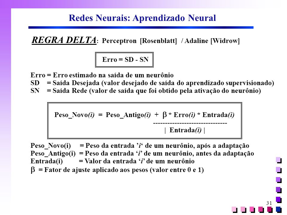 31 Redes Neurais: Aprendizado Neural REGRA DELTA : Perceptron [Rosenblatt] / Adaline [Widrow] Erro = SD - SN Erro = Erro estimado na saída de um neurô