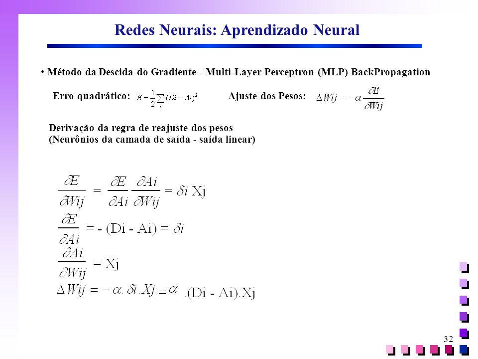 32 Redes Neurais: Aprendizado Neural • Método da Descida do Gradiente - Multi-Layer Perceptron (MLP) BackPropagation Erro quadrático:Ajuste dos Pesos: