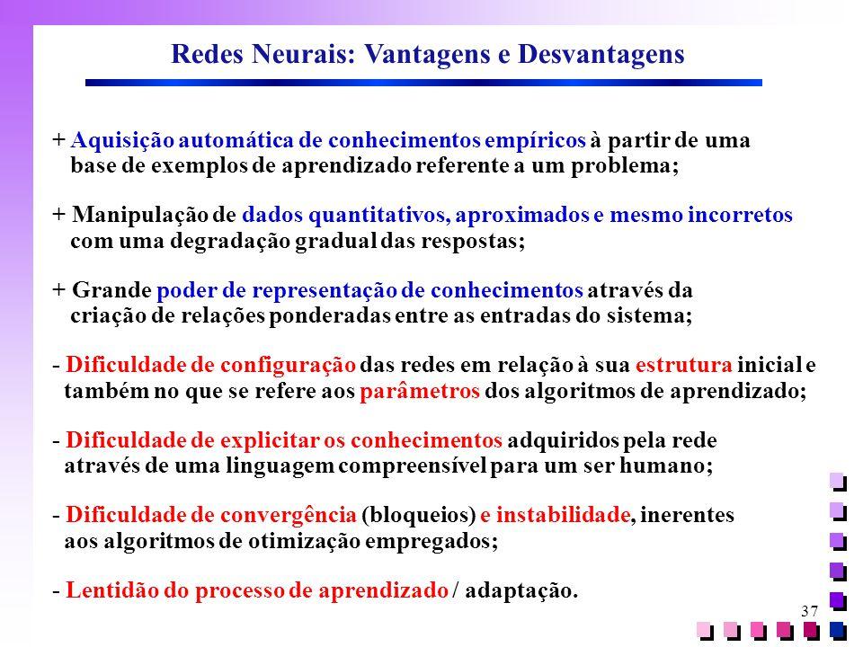 37 Redes Neurais: Vantagens e Desvantagens + Aquisição automática de conhecimentos empíricos à partir de uma base de exemplos de aprendizado referente